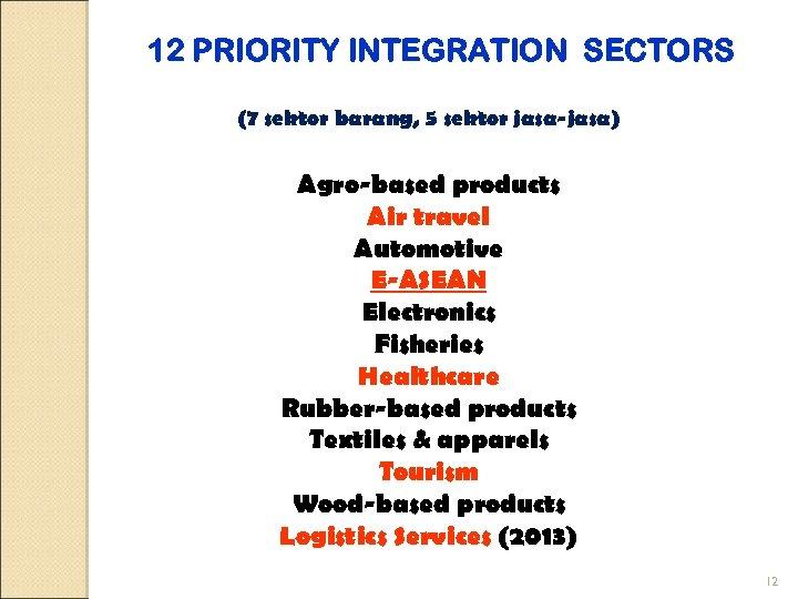12 PRIORITY INTEGRATION SECTORS (7 sektor barang, 5 sektor jasa-jasa) Agro-based products Air travel