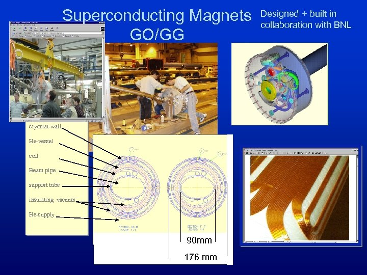 Superconducting Magnets GO/GG cryostat-wall He-vessel coil Beam pipe support tube insulating vacuum, He-supply 90
