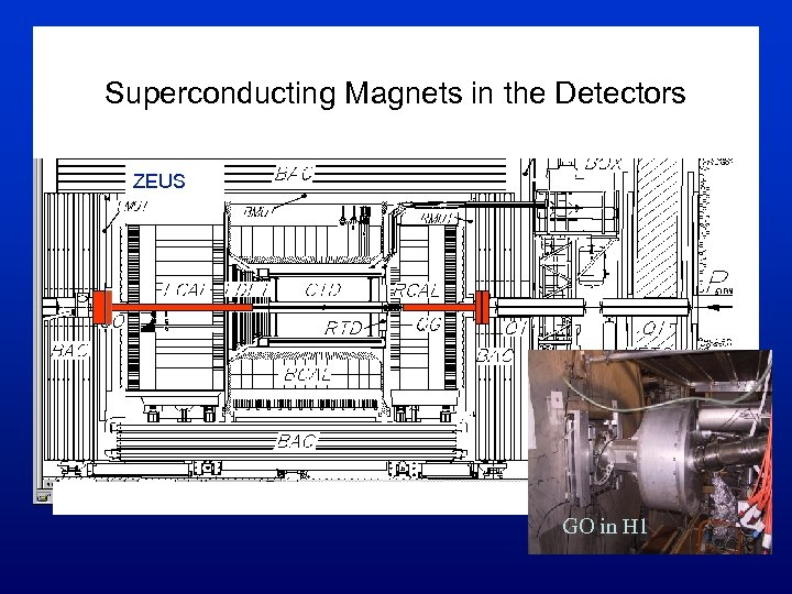 Superconducting Magnets in the Detectors ZEUS GO in H 1