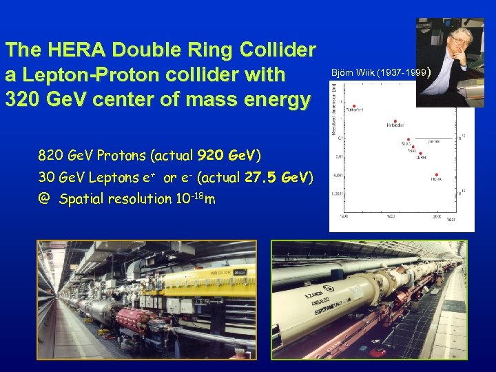 The HERA Double Ring Collider a Lepton-Proton collider with 320 Ge. V center of