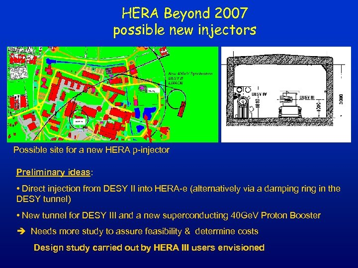 HERA Beyond 2007 possible new injectors Possible site for a new HERA p-injector Preliminary