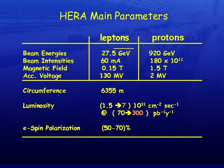 HERA Main Parameters leptons protons Beam Energies Beam Intensities Magnetic Field Acc. Voltage 27.