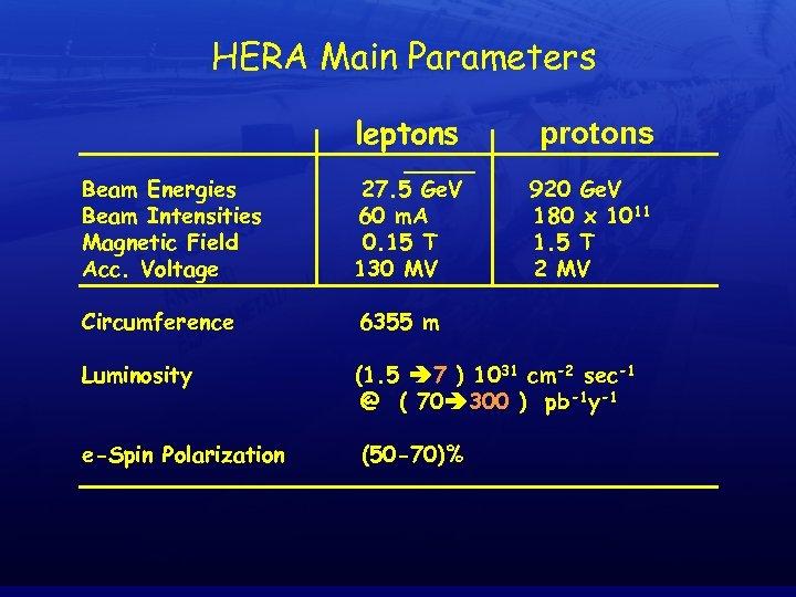 HERA Main Parameters leptons protons Beam Energies Beam Intensities Magnetic Field Acc. Voltage 27.