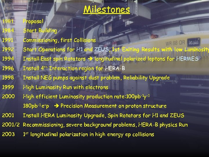 Milestones 1981 Proposal 1984 Start Building 1991 Commissioning, first Collisions 1992 Start Operations for