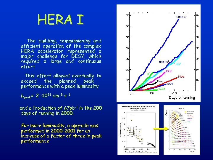 HERA I The building, commissioning and efficient operation of the complex HERA accelerator represented