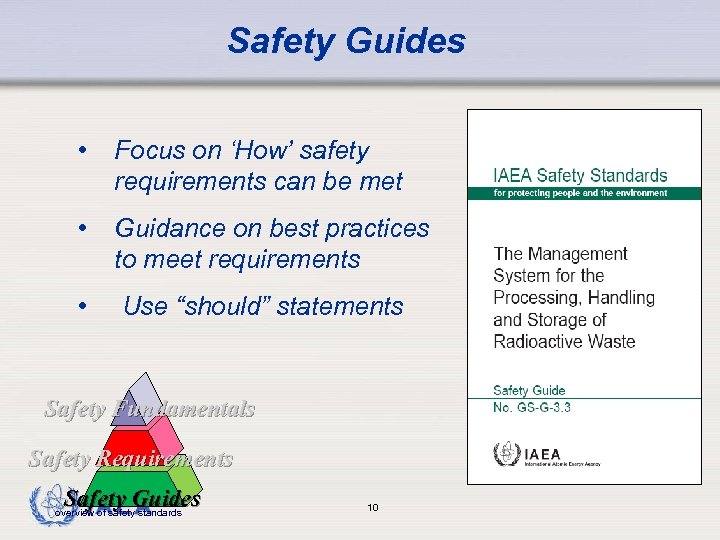 Safety Guides • Focus on 'How' safety requirements can be met • Guidance on