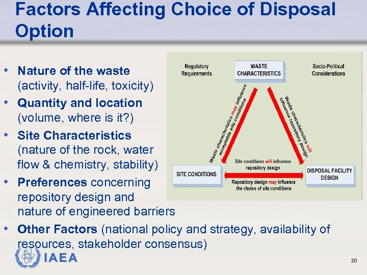 Factors Affecting Choice of Disposal Option • Nature of the waste • • (activity,