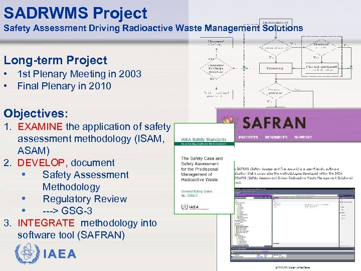 SADRWMS Project Safety Assessment Driving Radioactive Waste Management Solutions Long-term Project • 1 st