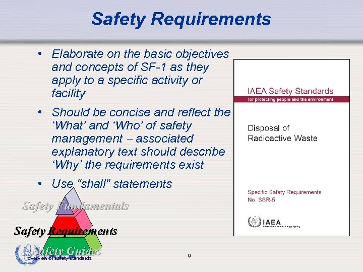 Safety Requirements • Elaborate on the basic objectives and concepts of SF-1 as they