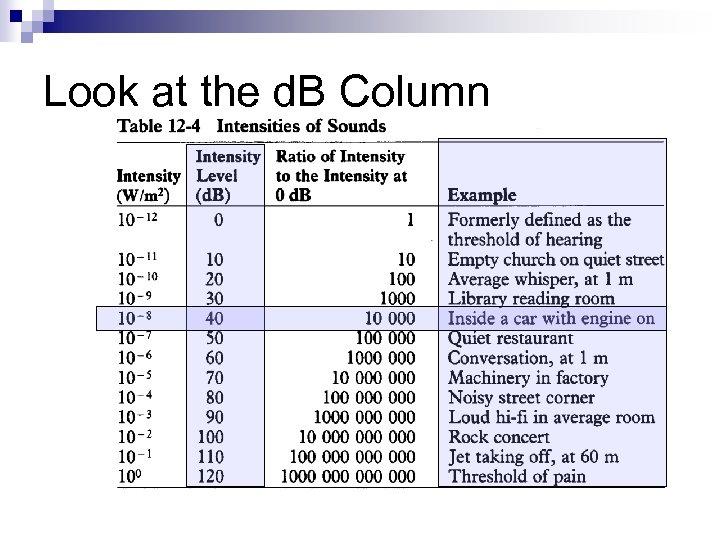 Look at the d. B Column