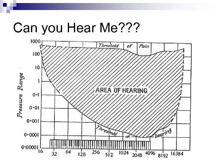 Can you Hear Me? ? ?