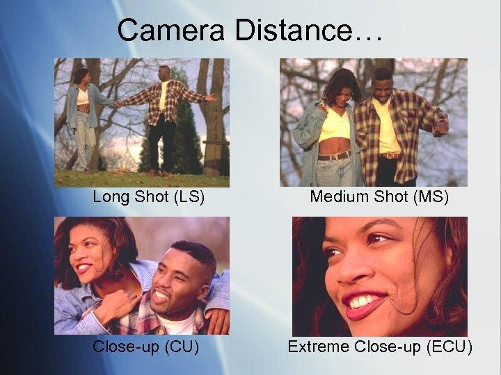 Camera Distance… Long Shot (LS) Medium Shot (MS) Close-up (CU) Extreme Close-up (ECU)