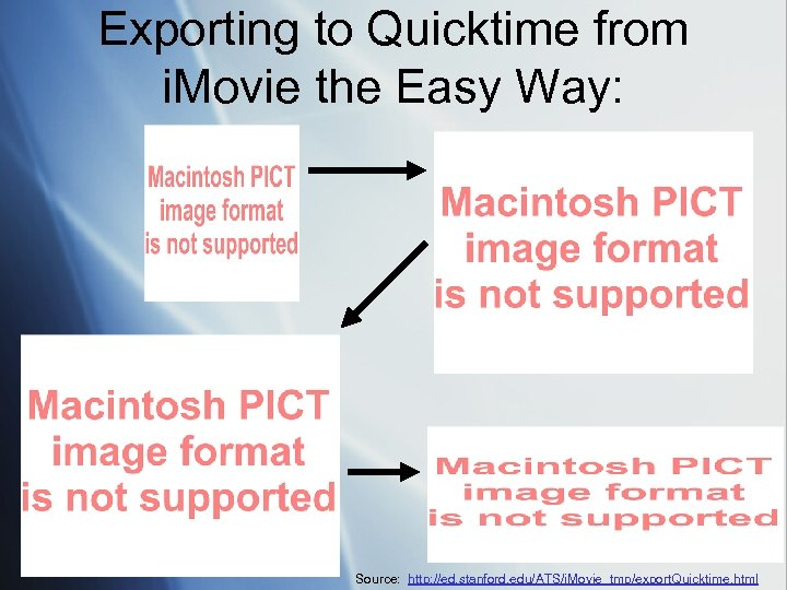 Exporting to Quicktime from i. Movie the Easy Way: Source: http: //ed. stanford. edu/ATS/i.