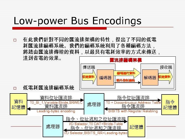 Low-power Bus Encodings o 在此我們針對不同的匯流排架構的特性,提出了不同的低電 耗匯流排編碼系統。我們的編碼系統利用了各種編碼方法, 將藉由匯流排傳輸的資料,以最具有電耗效率的方式來傳送, 達到省電的效果。 匯流排編碼架構 傳送端 接收端 編碼過的資料 原始資料 o