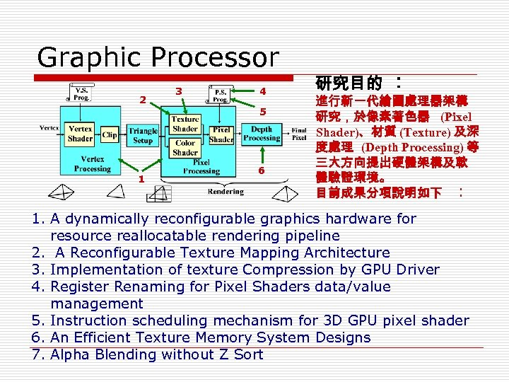 Graphic Processor 2 3 4 5 1 6 研究目的 ︰ 進行新一代繪圖處理器架構 研究,於像素著色器 (Pixel Shader)、材質