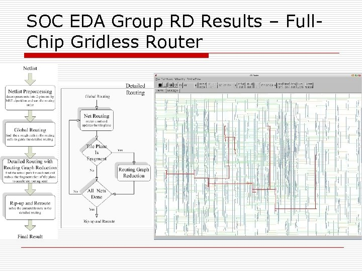 SOC EDA Group RD Results – Full. Chip Gridless Router