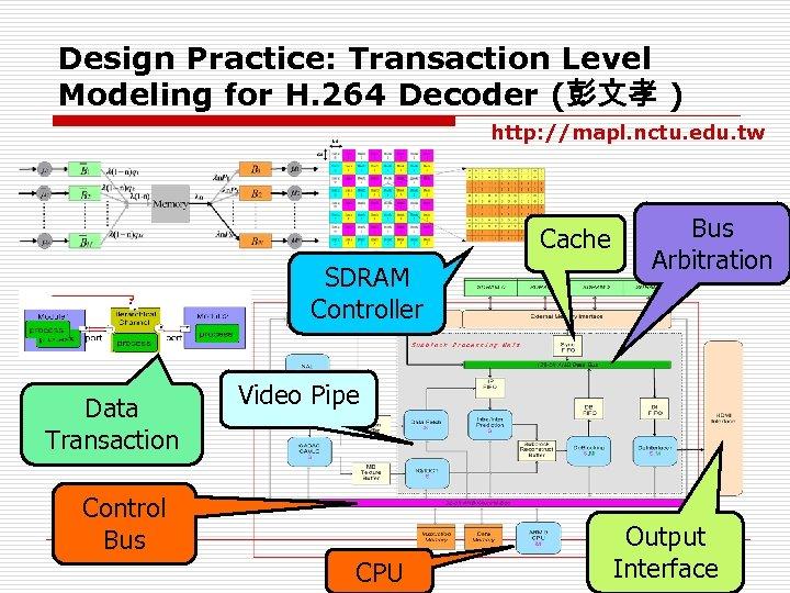 Design Practice: Transaction Level Modeling for H. 264 Decoder (彭文孝 ) http: //mapl. nctu.