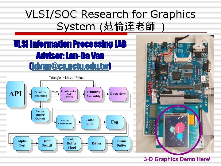 VLSI/SOC Research for Graphics System (范倫達老師 ) VLSI Information Processing LAB Advisor: Lan-Da Van