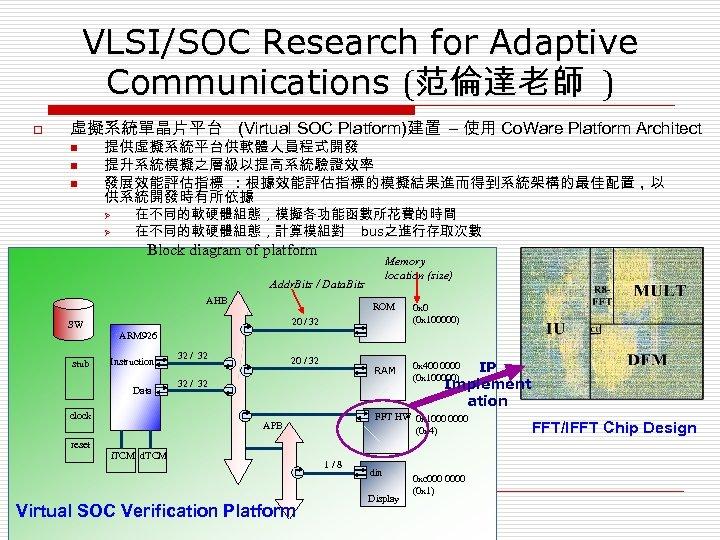 VLSI/SOC Research for Adaptive Communications (范倫達老師 ) o 虛擬系統單晶片平台 (Virtual SOC Platform)建置 – 使用