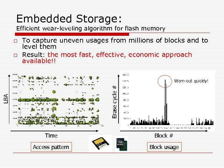 Embedded Storage: Efficient wear-leveling algorithm for flash memory o o To capture uneven usages