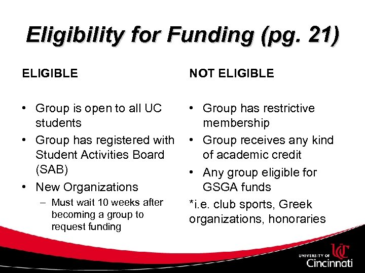 Eligibility for Funding (pg. 21) ELIGIBLE NOT ELIGIBLE • Group is open to all