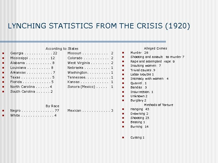 LYNCHING STATISTICS FROM THE CRISIS (1920) n n n n n According to States