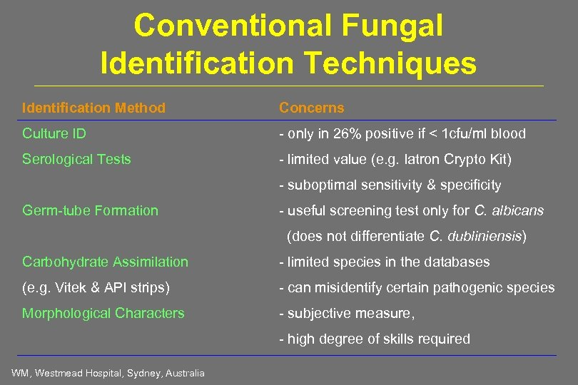 Conventional Fungal Identification Techniques Identification Method Concerns Culture ID - only in 26% positive