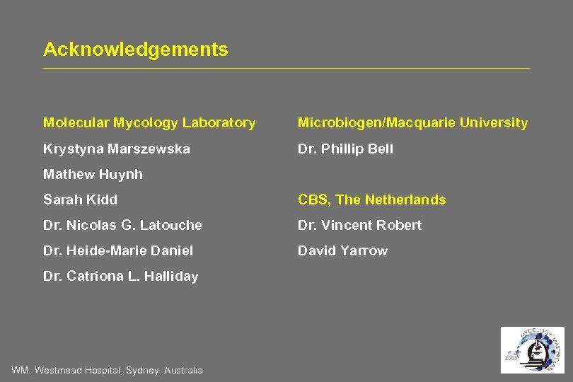Acknowledgements Molecular Mycology Laboratory Microbiogen/Macquarie University Krystyna Marszewska Dr. Phillip Bell Mathew Huynh Sarah