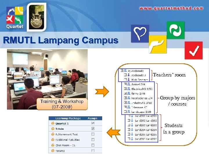 RMUTL Lampang Campus Teachers' room Training & Workshop (07 -2009) Group by majors /
