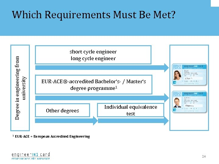 Degree in engineering from university Which Requirements Must Be Met? 1 short cycle engineer
