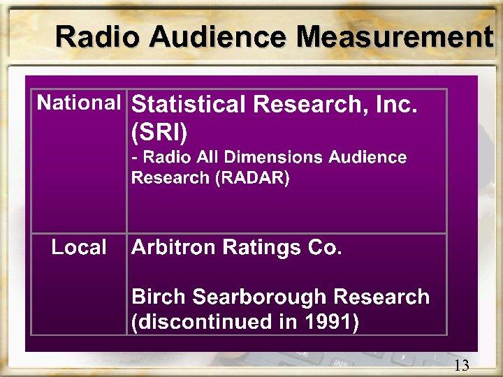Radio Audience Measurement 13