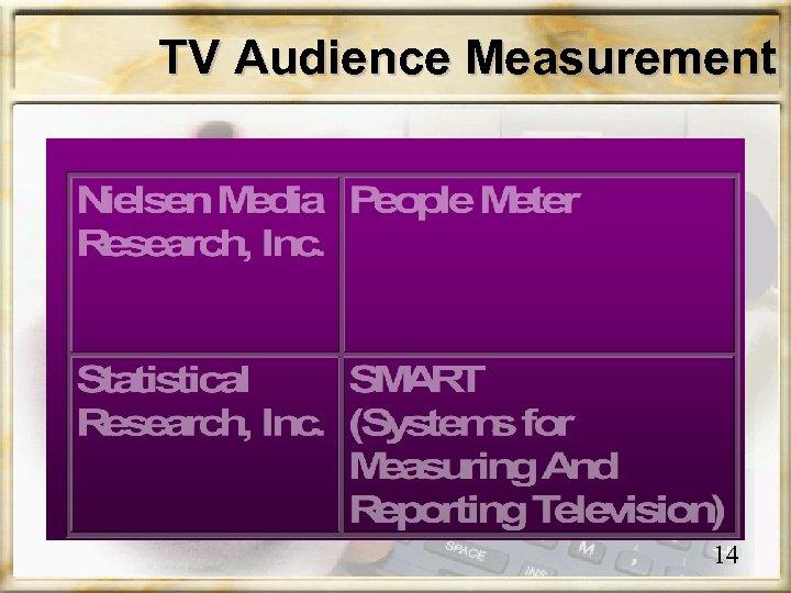 TV Audience Measurement 14