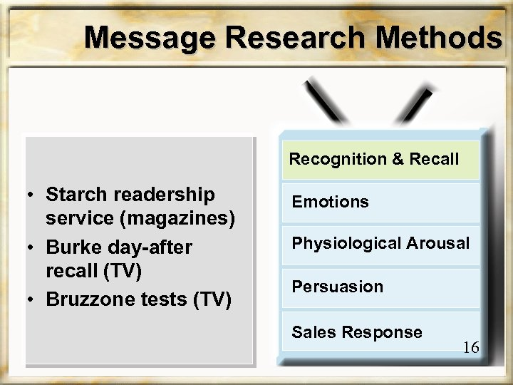 Message Research Methods Recognition & Recall • Starch readership service (magazines) • Burke day-after