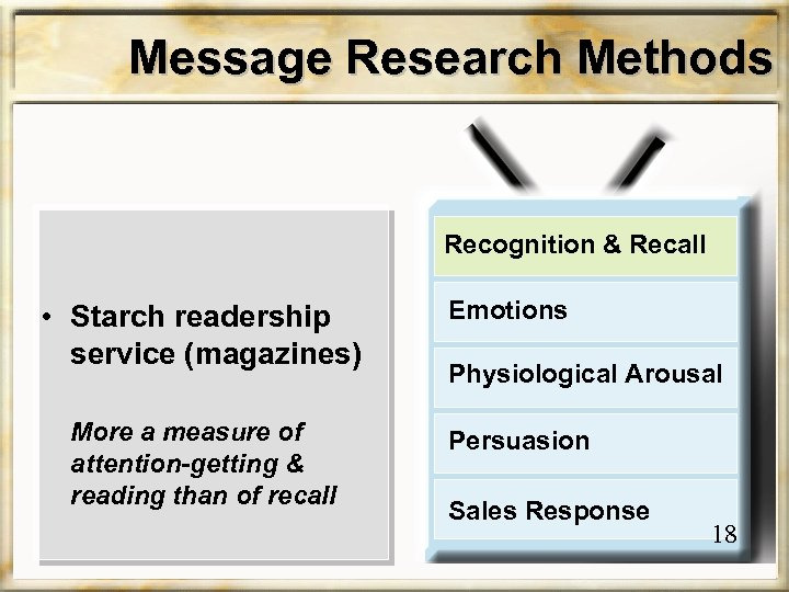 Message Research Methods Recognition & Recall • Starch readership service (magazines) More a measure