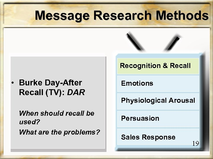 Message Research Methods Recognition & Recall • Burke Day-After Recall (TV): DAR When should