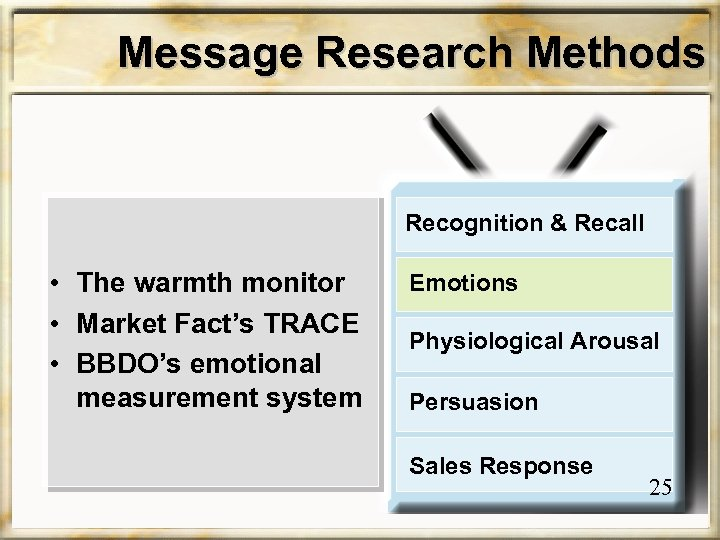Message Research Methods Recognition & Recall • The warmth monitor • Market Fact's TRACE