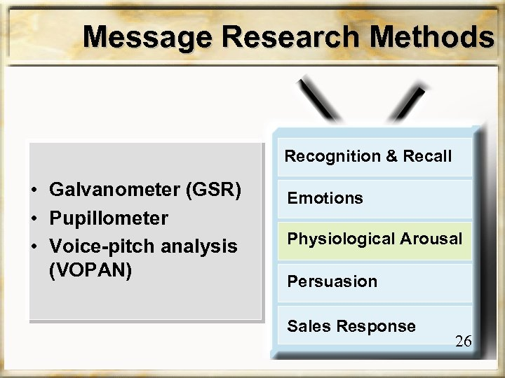 Message Research Methods Recognition & Recall • Galvanometer (GSR) • Pupillometer • Voice-pitch analysis