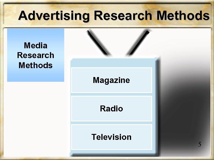 Advertising Research Methods Media Research Methods Magazine Radio Television 5