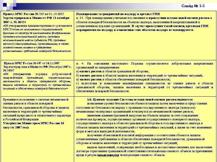 Слайд № 3 -3 Приказ МЧС России № 517 от 01. 10. 2007 Зарегистрирован
