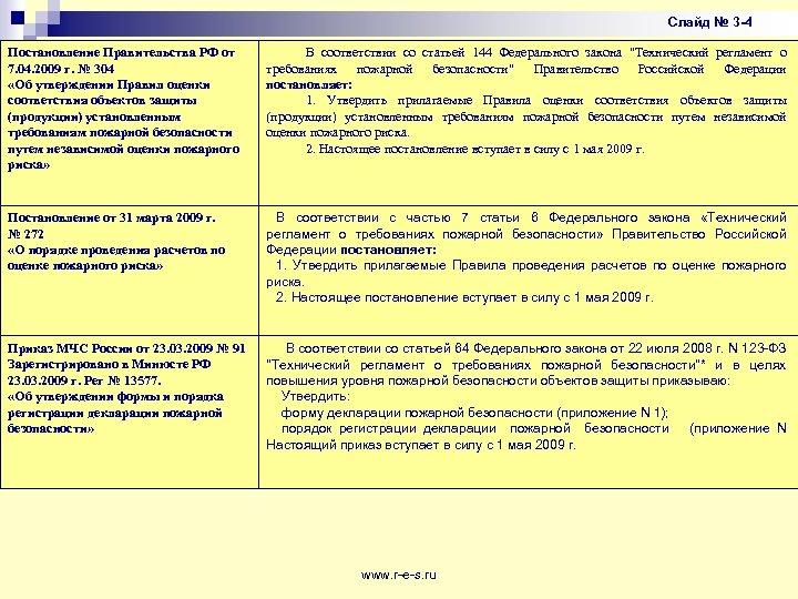Слайд № 3 -4 Постановление Правительства РФ от 7. 04. 2009 г. № 304