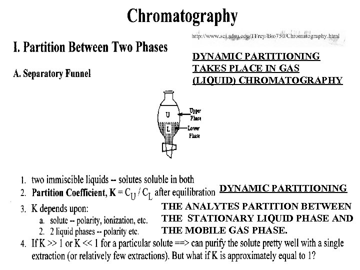 DYNAMIC PARTITIONING TAKES PLACE IN GAS (LIQUID) CHROMATOGRAPHY DYNAMIC PARTITIONING THE ANALYTES PARTITION BETWEEN