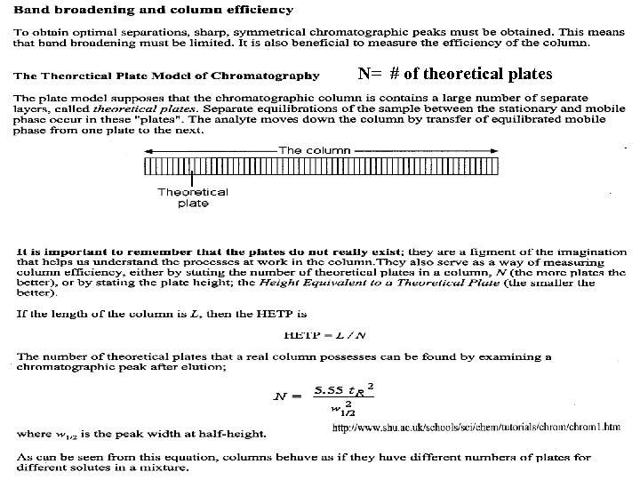 N= # of theoretical plates