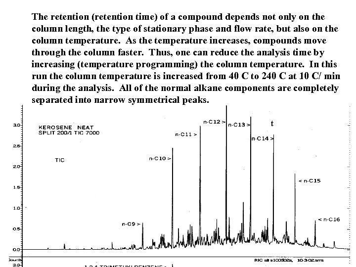 The retention (retention time) of a compound depends not only on the column length,