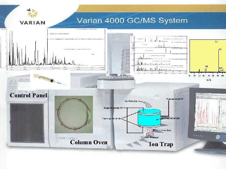 Control Panel Column Oven Ion Trap