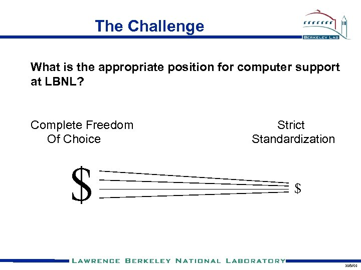 The Challenge What is the appropriate position for computer support at LBNL? Complete Freedom