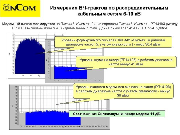Измерения ВЧ-трактов по распределительным кабельным сетям 6 -10 к. В Модемный сигнал формируется на