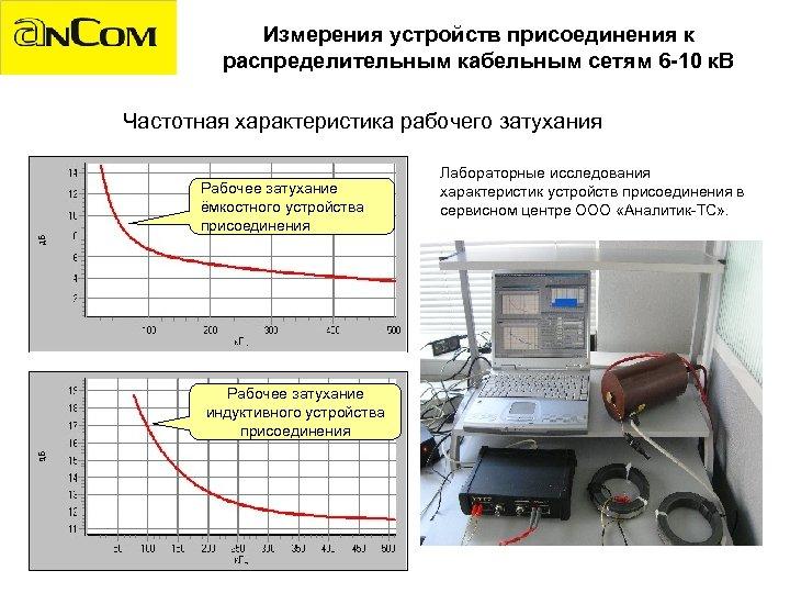 Измерения устройств присоединения к распределительным кабельным сетям 6 -10 к. В Частотная характеристика рабочего