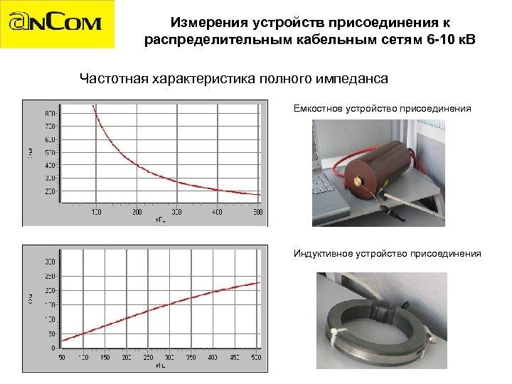 Измерения устройств присоединения к распределительным кабельным сетям 6 -10 к. В Частотная характеристика полного