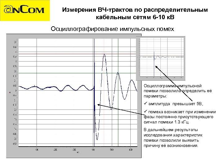 Измерения ВЧ-трактов по распределительным кабельным сетям 6 -10 к. В Осциллографирование импульсных помех Осциллограмма