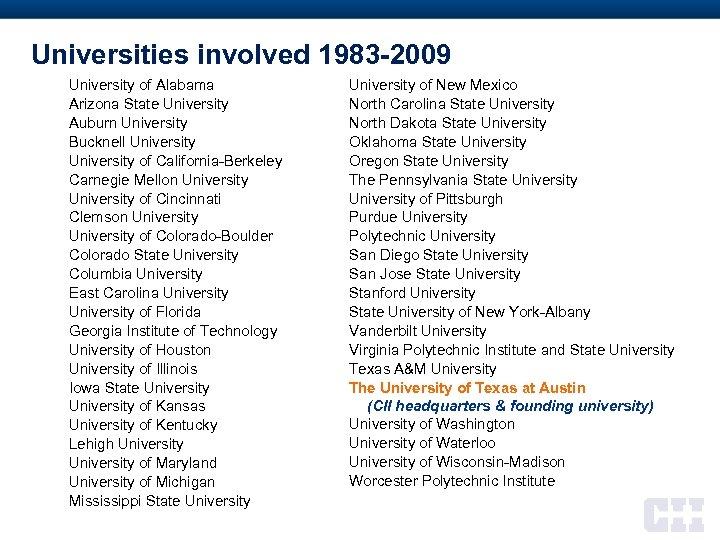Universities involved 1983 -2009 University of Alabama Arizona State University Auburn University Bucknell University